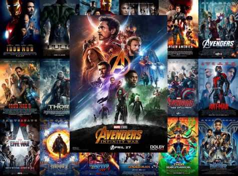 What You Need to Know For Avengers: Infinity War